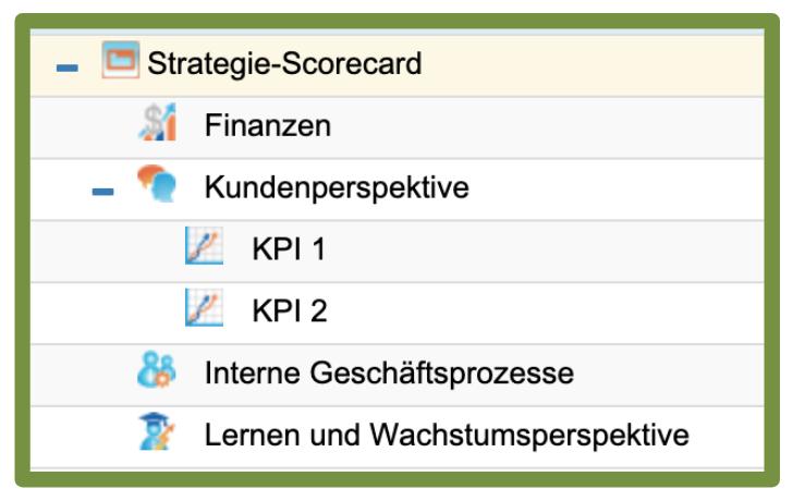 Scorecard in spezialisierter Software