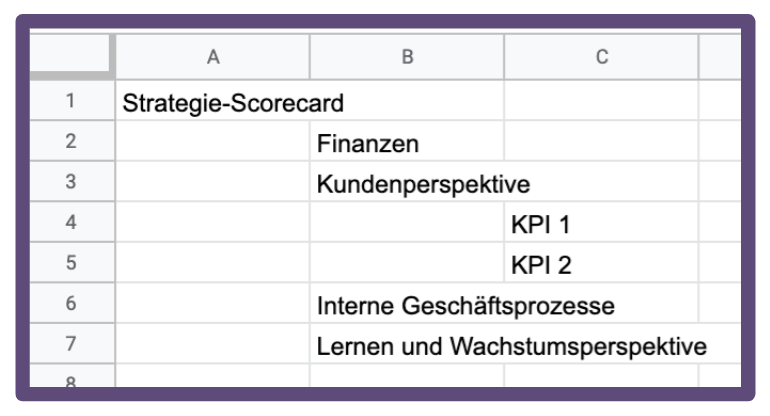 Scorecard in einer Tabellenkalkulation (wie Excel)