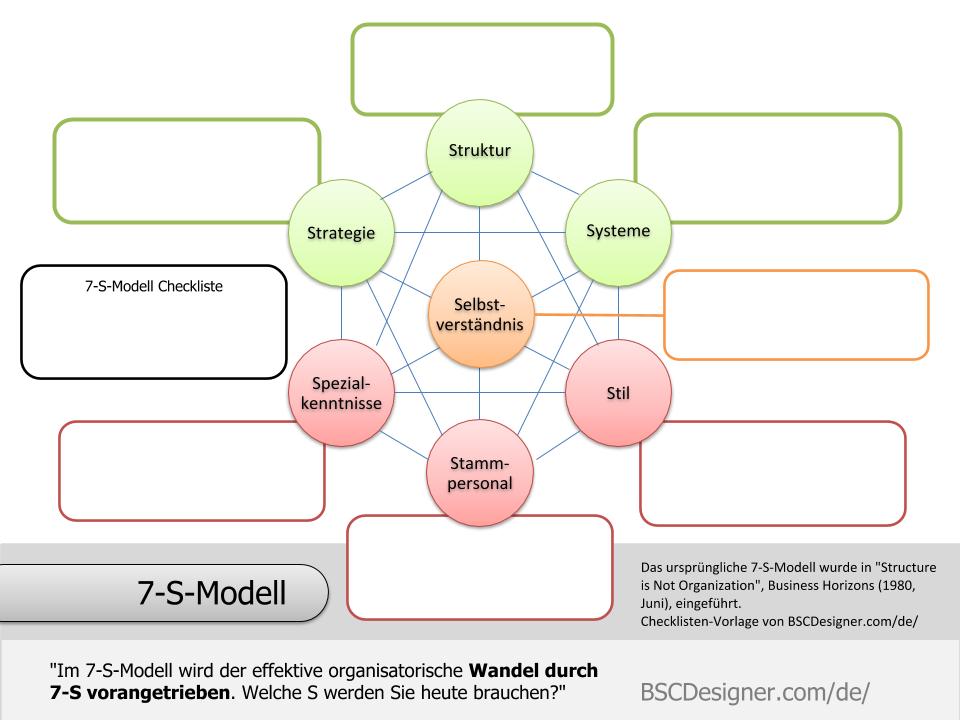 7-S PDF-Vorlage
