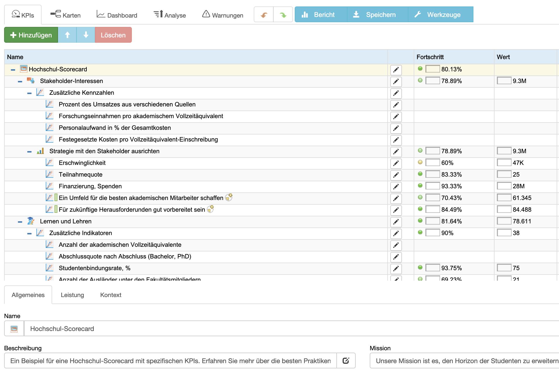 Beispiele für Universitäts-KPIs im BSC Designer-Format