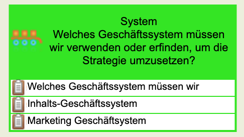 7-S-Systeme