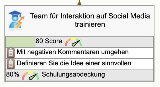 Team für Interaktionen in Social Media schulen