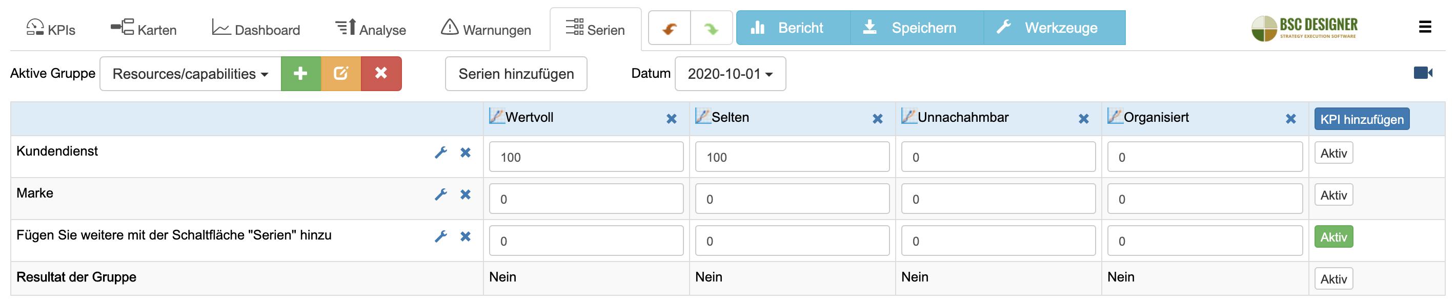 Beispiel einer VRIO-Analyse in BSC Designer Online