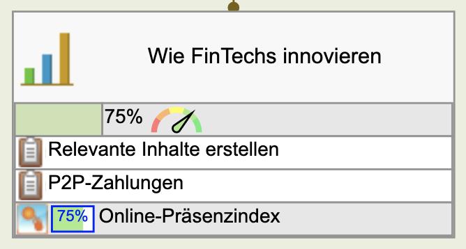 Innovativ wie FinTechs sein