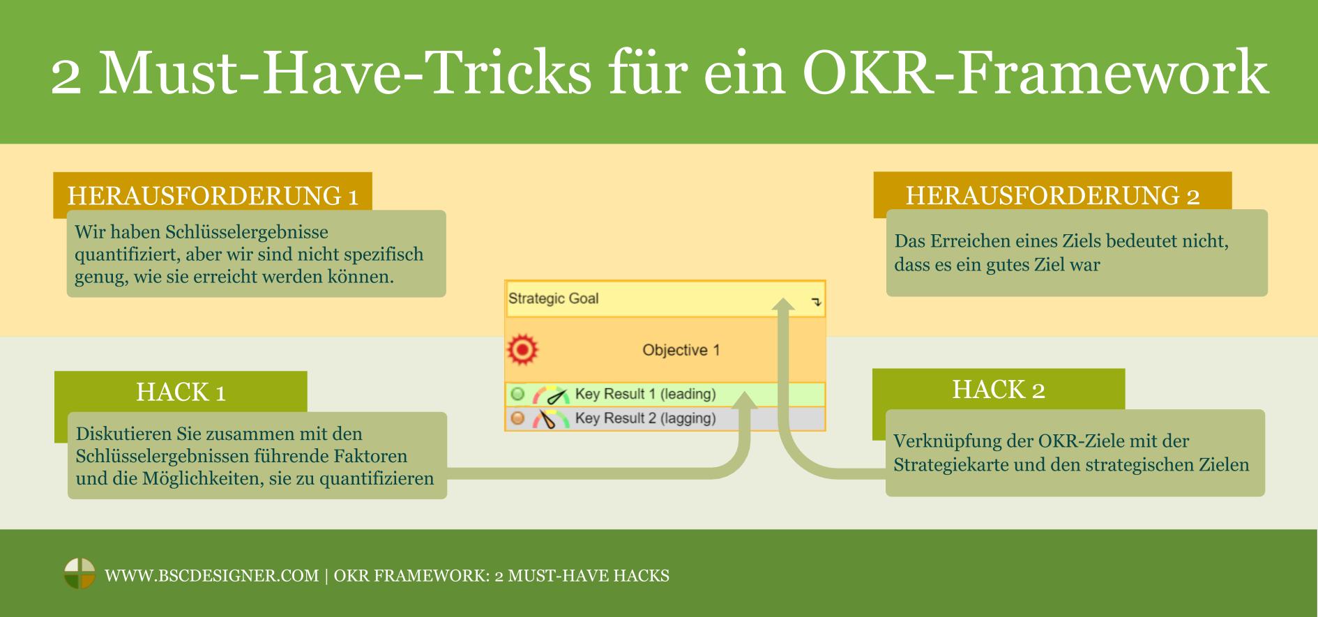 2 Must-Have-Tricks für das OKR-Framework