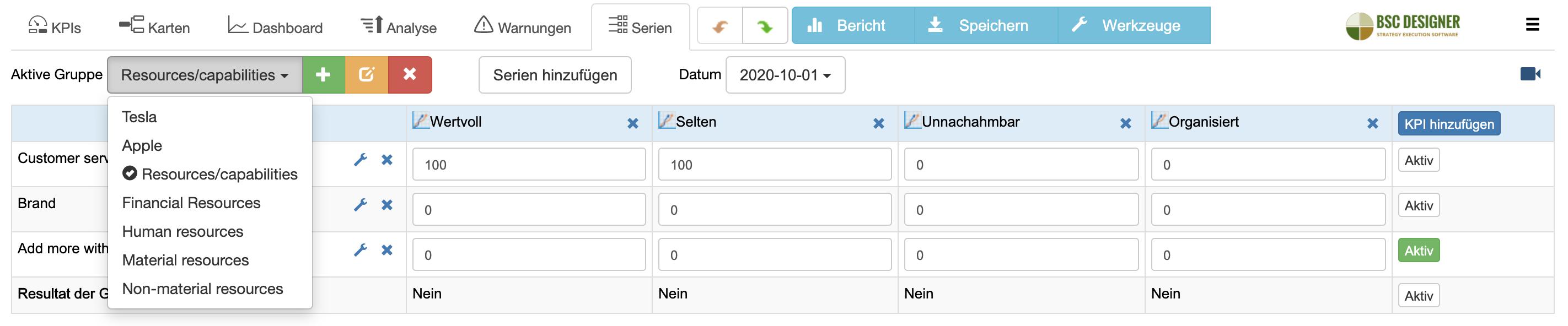 Registerkarte Serien mit Beispielen der VRIO-Analyse