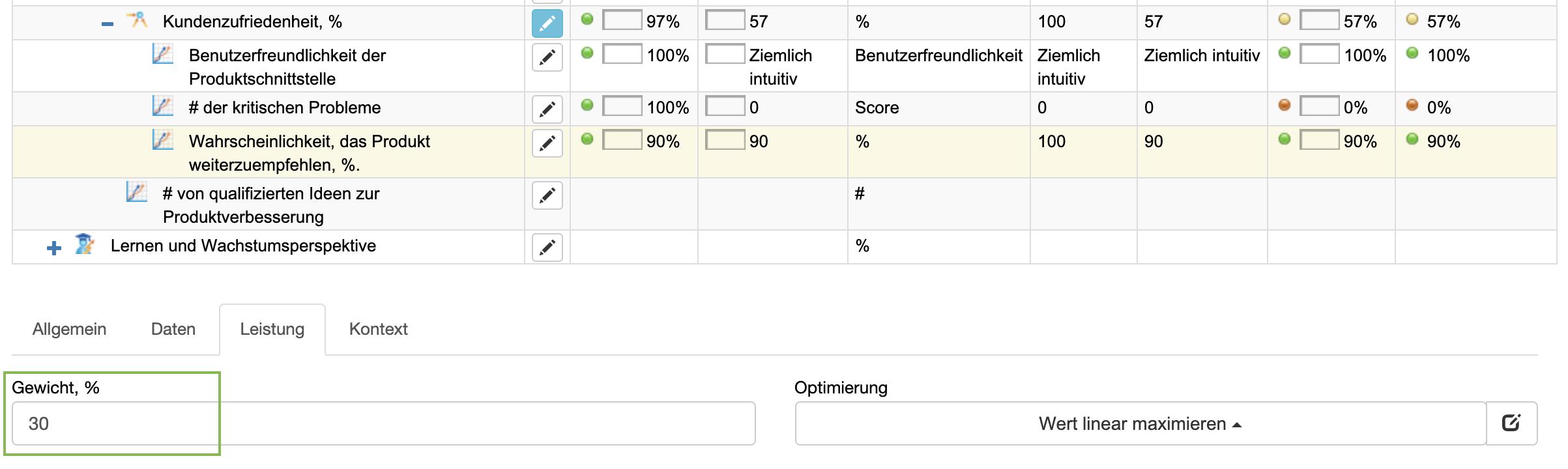 Ein Beispiel für Indexkennzahlen mit Gewichtung