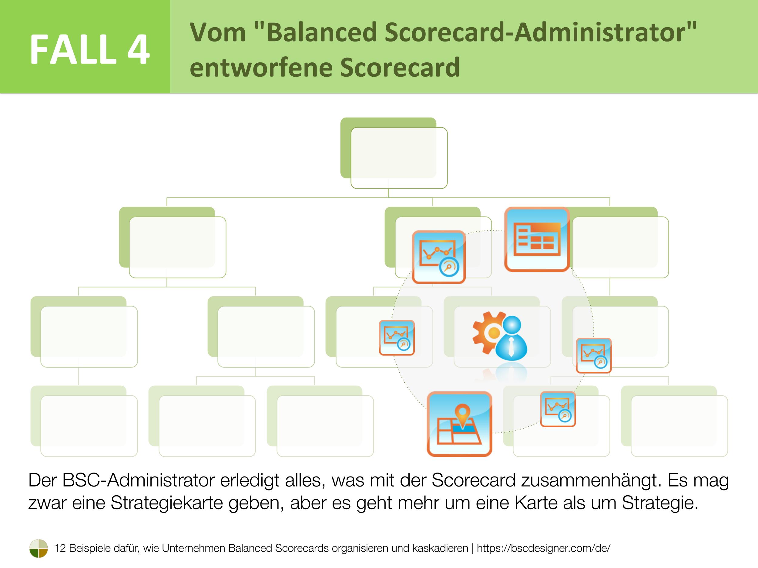 """Vom """"Balanced Scorecard-Administrator"""" entworfen Scorecard"""