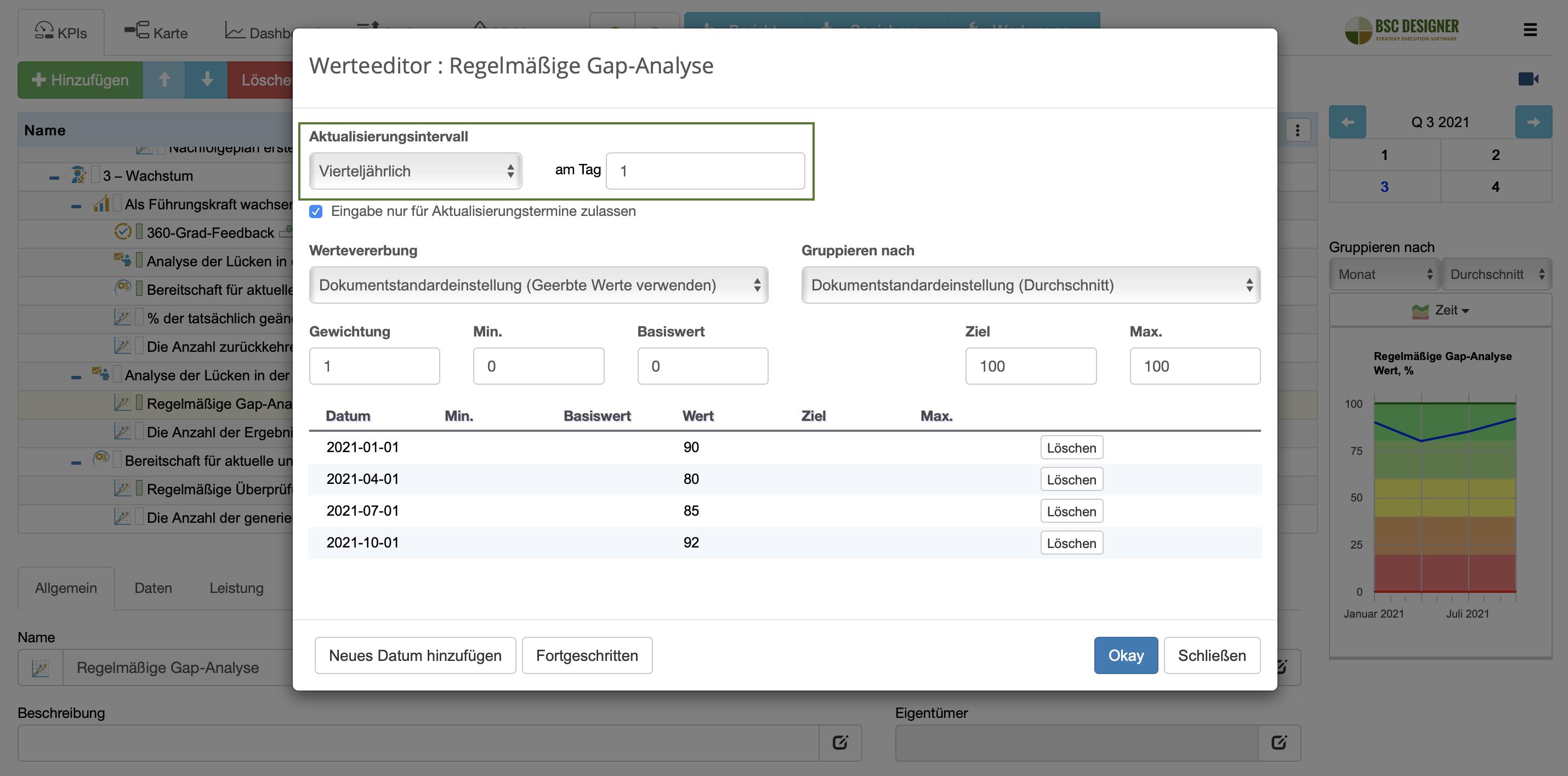 Ein Beispiel für einen regelmäßig aktualisierten Indikator – Gap-Analyse