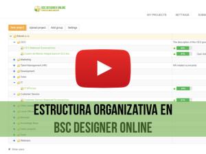 Video de capacitación: Organización de cuadros de mando con BSC Designer Online