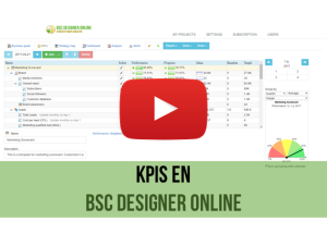 Video de capacitación: KPIs en BSC Designer Online