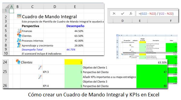 Cuadro de Mando de KPI en Excel