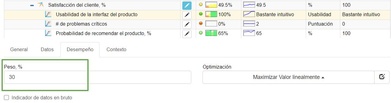 Un ejemplo de indicadores de índice con peso