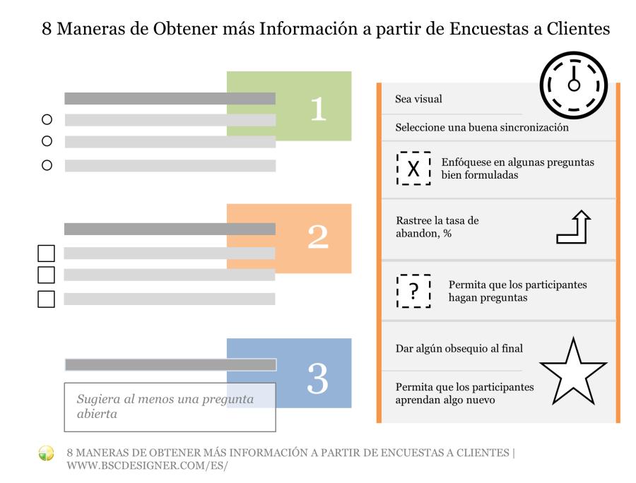 8 Maneras de Obtener más Información a partir de Encuestas a Clientes