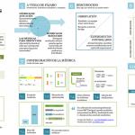 Sistema de 12 pasos para las métricas y KPIs más desafiantes