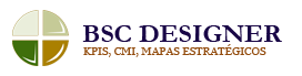 BSC Designer – Software Para Balanced Scorecard
