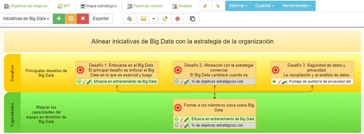Iniciativas de Big Data en el mapa