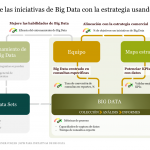 kpi-para-big-data