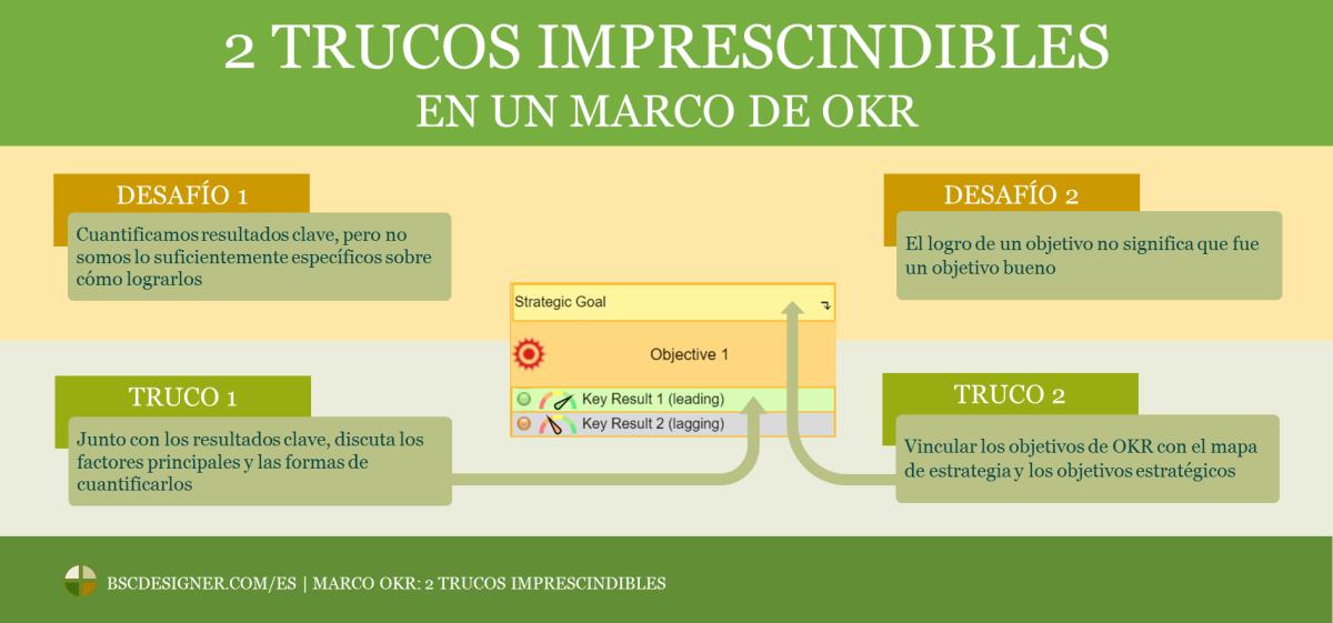 2 trucos imprescindibles en un marco de trabajo OKR