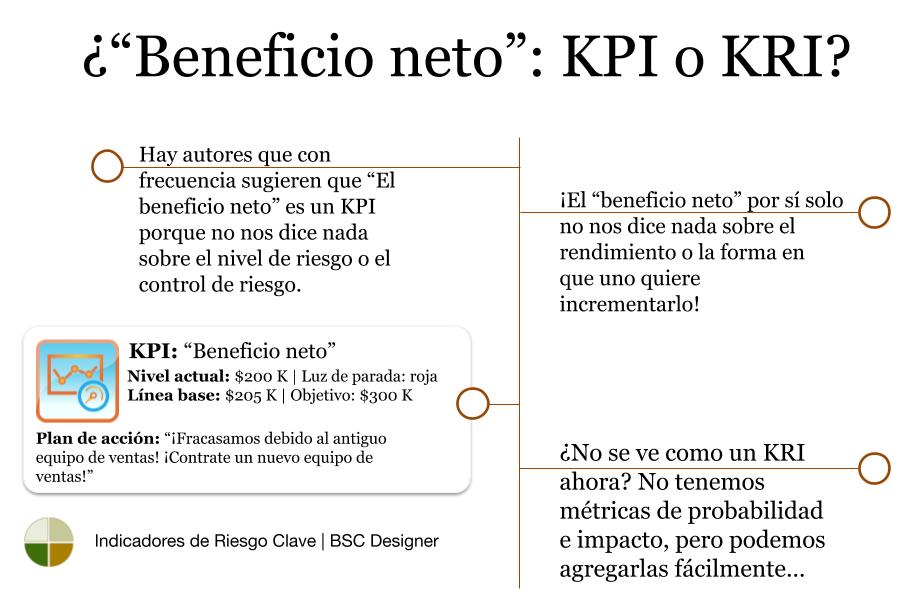 KPI vs KRI