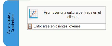 Promover una cultura centrada en el cliente