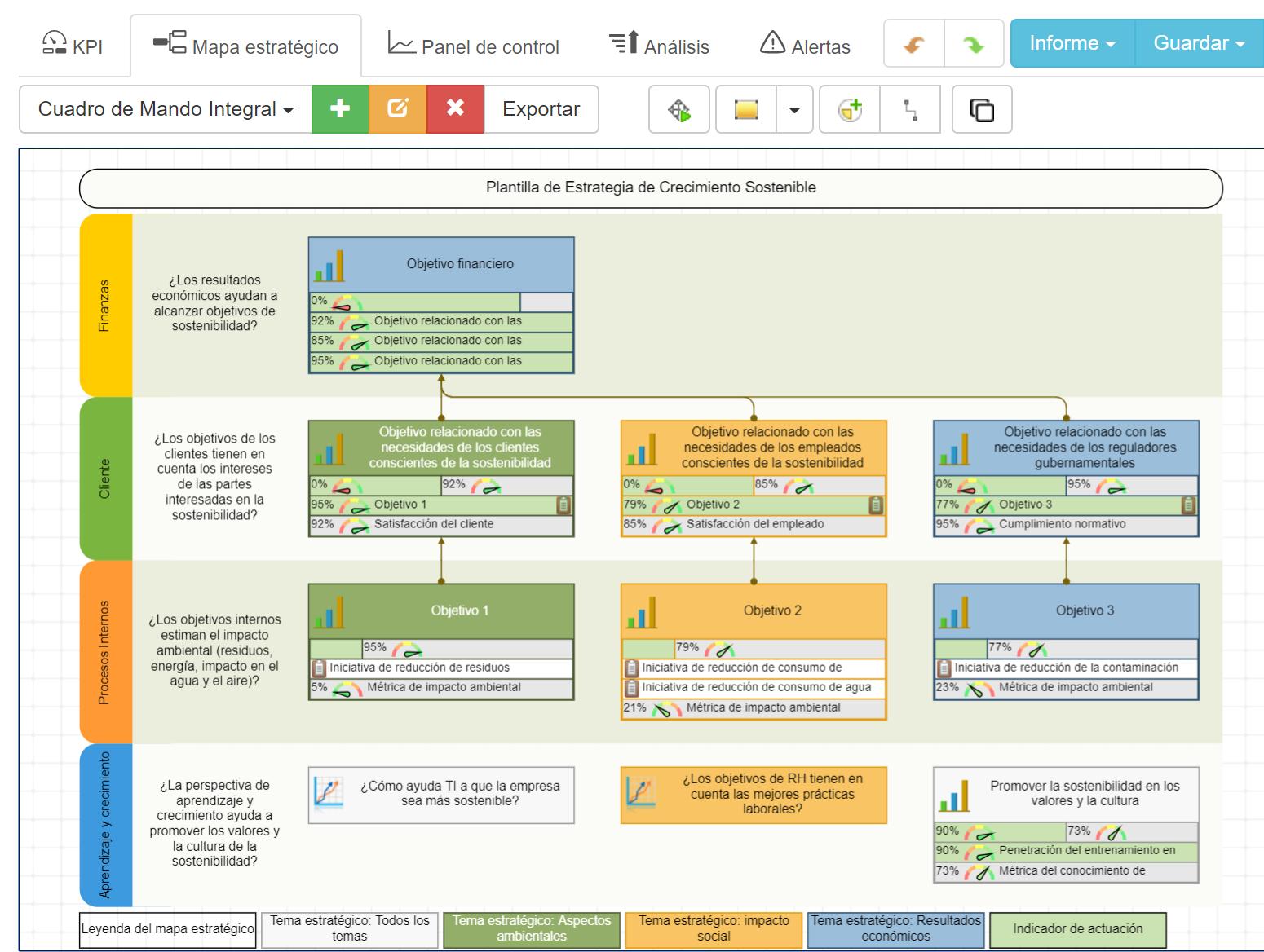 Mapa estratégico de sostenibilidad
