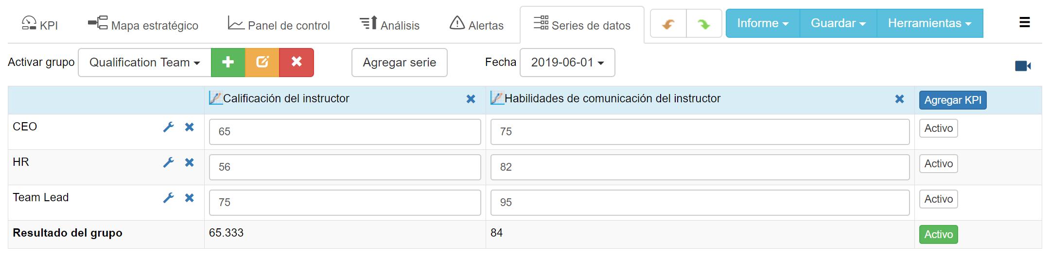 Equipo de clasificación de series de datos