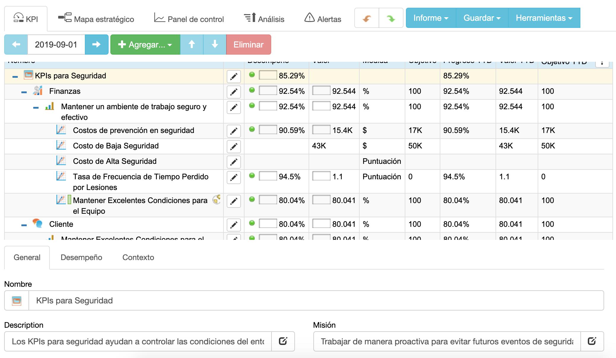 KPI de Seguridad en BSC Designer Online