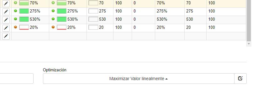 maximizar valor linealmente