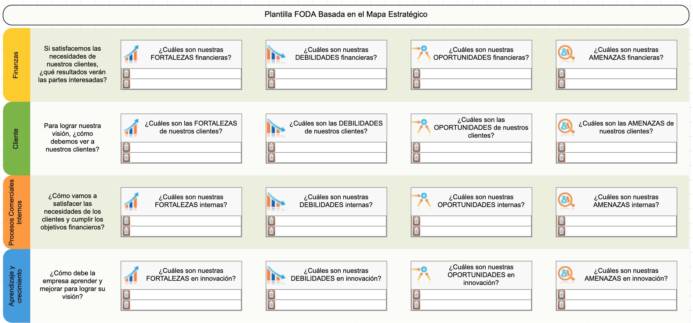 Plantilla FODA+E: FODA + Estrategia