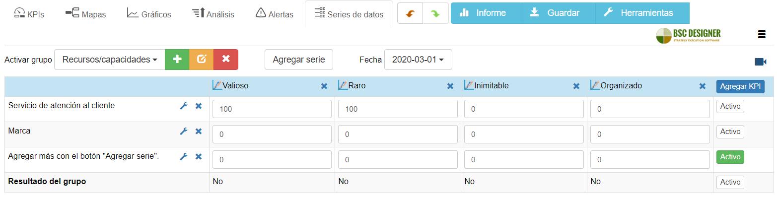 Ejemplo de análisis VRIO en BSC Designer Online