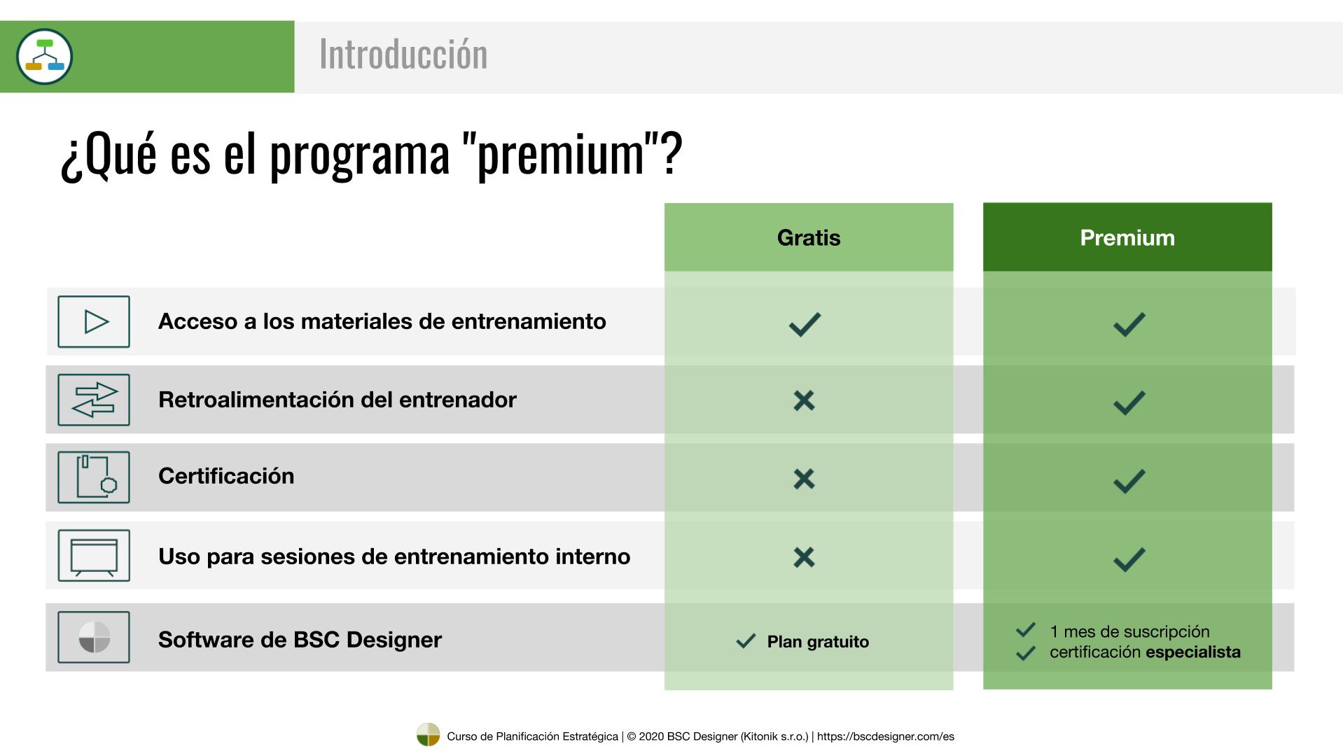 Programa premium vs. Programa gratuito