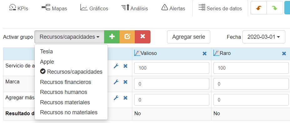 Pestaña Serie de datos con ejemplos de análisis VRIO