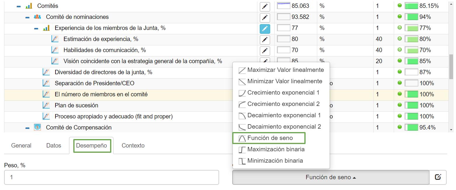Métrica de número de comité: ejemplo de configuración de la función de rendimiento