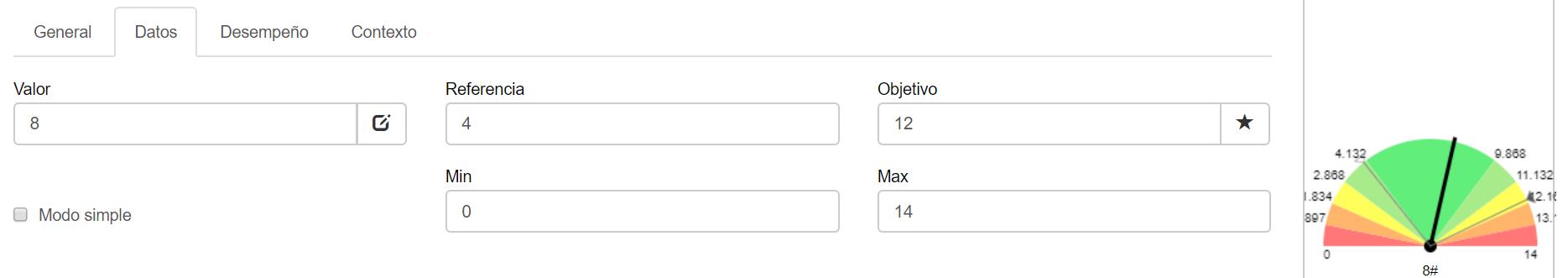 Un ejemplo de métricas cuantitativas : el número de miembros del comité