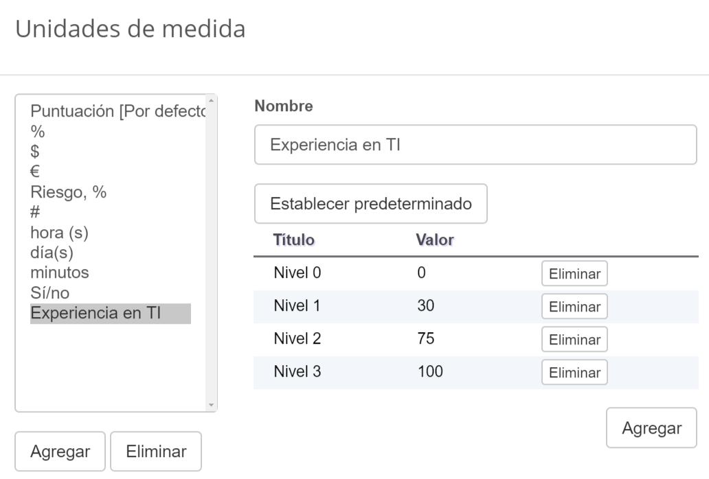 Experiencia en TI cuantificada mediante unidades de medida personalizadas