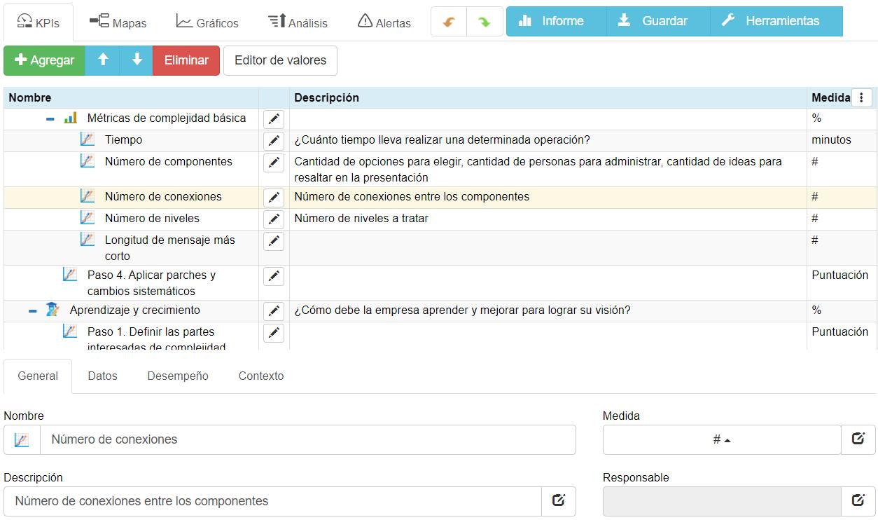 Métricas de complejidad básica en BSC Designer Online