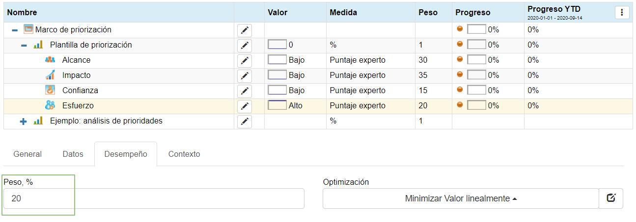 Parámetro peso de priorización en BSC Designer