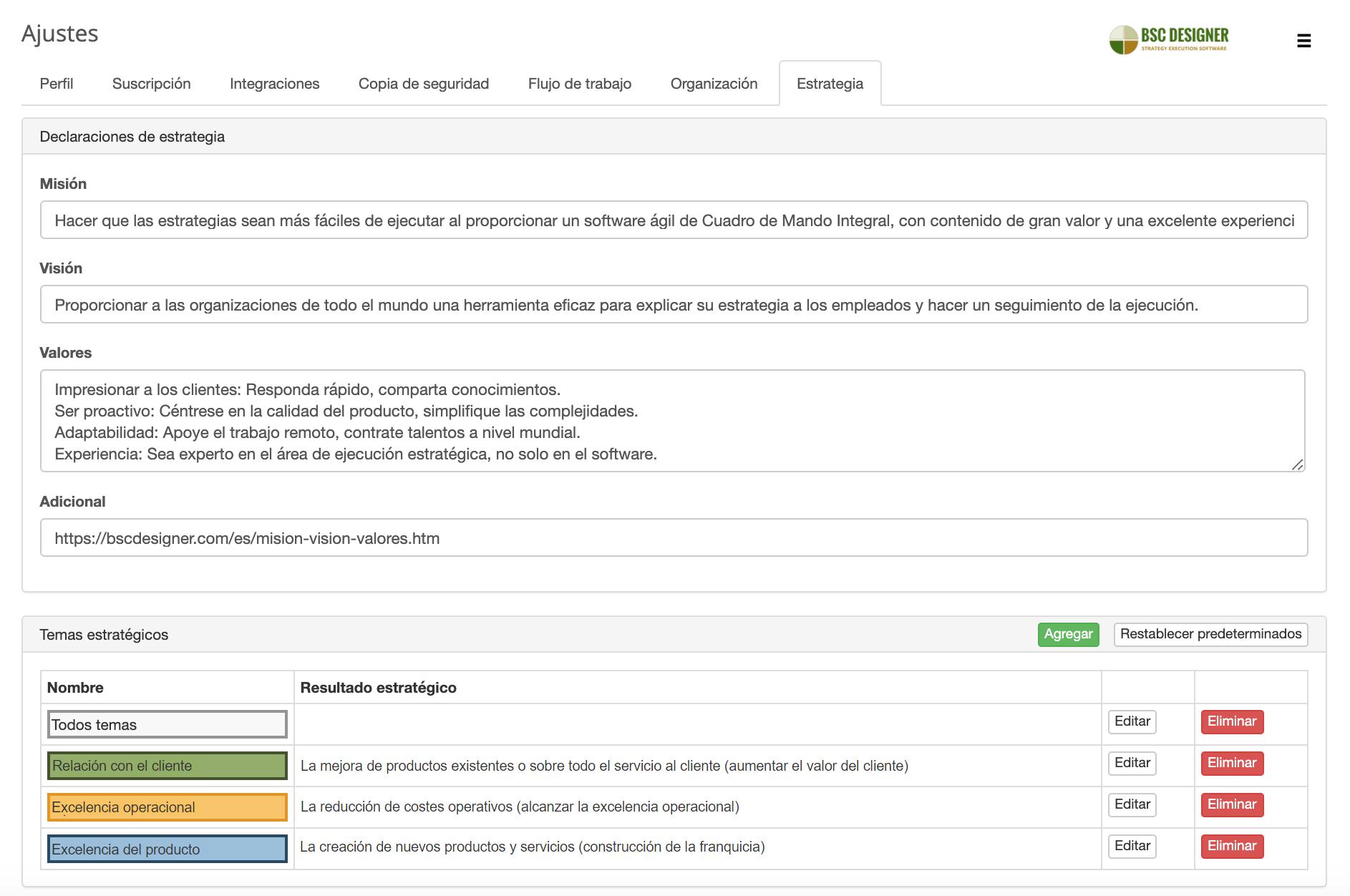 Un ejemplo de misión, visión, valores - BSC Designer