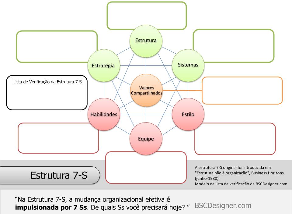 Modelo PDF 7s