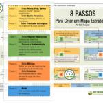 8 PASSOS Para Criar Um Mapa Estratégico Pela BSC Designer