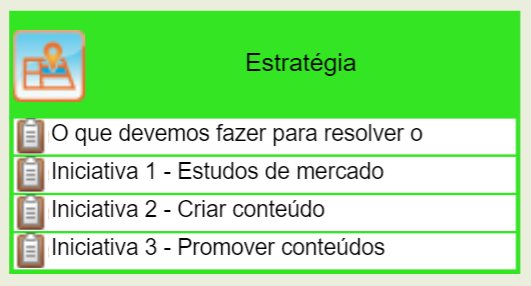 Estratégia 7s
