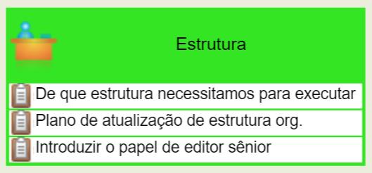 estrutura 7s