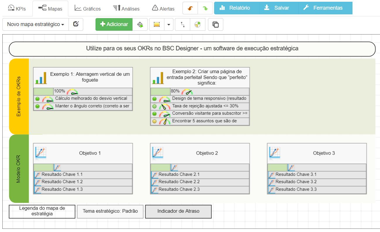 Exemplo e modelo OKR no BSC Designer On-line