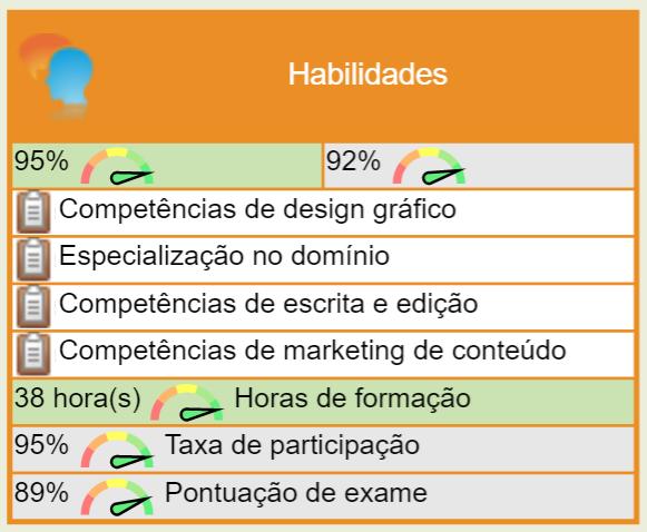 Habilidades 7s