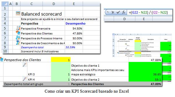 KPI Scorecard no Excel