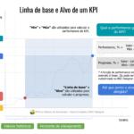 Parâmetro e objetivo de um KPI