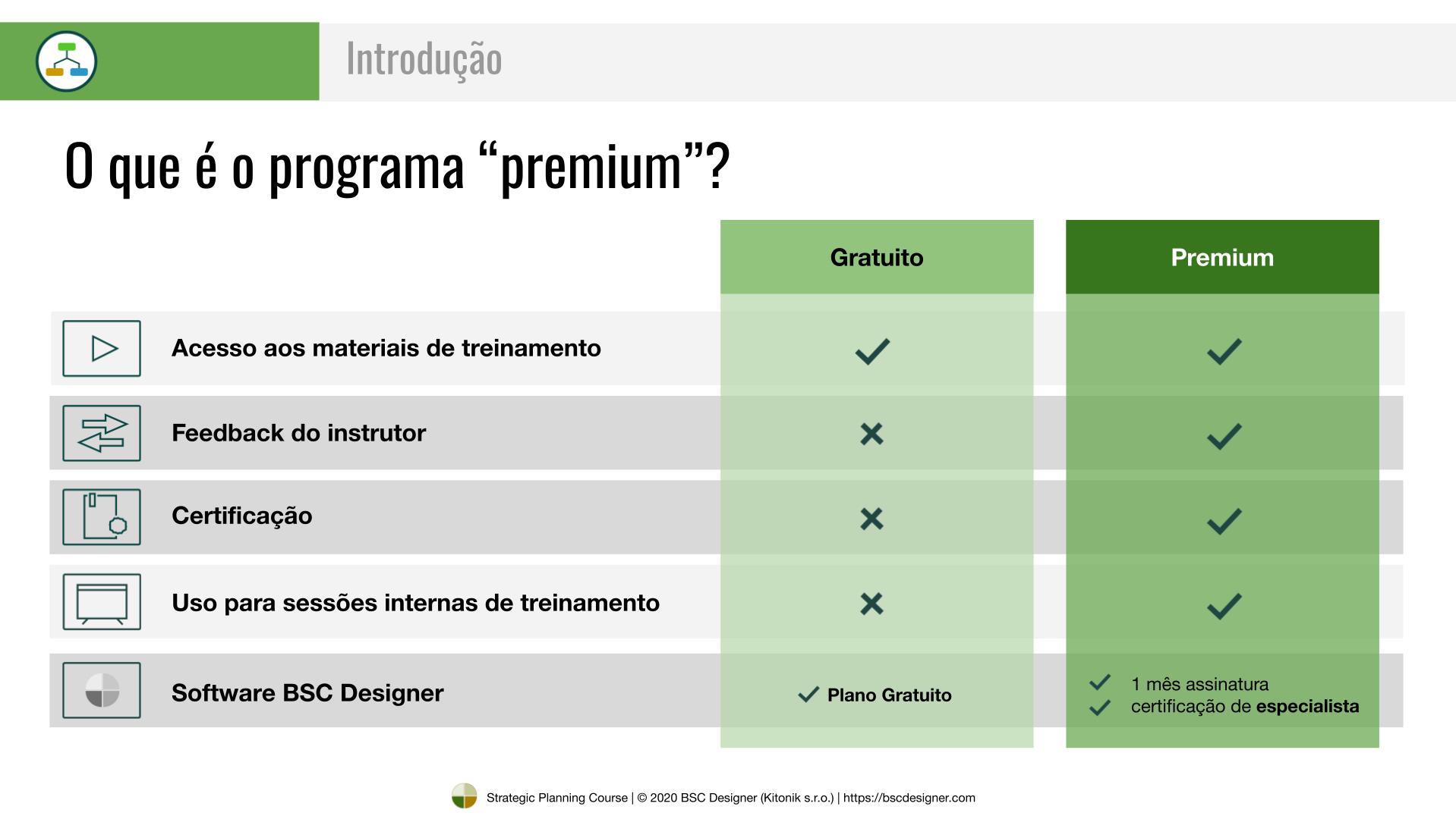 Programa premium x Programa gratuito