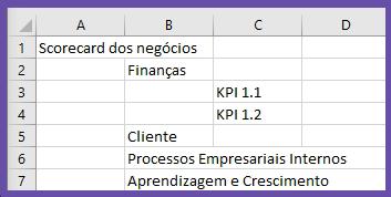 Scorecard em uma Planilha (como o Excel)