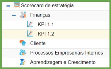Scorecard em Software Especializado